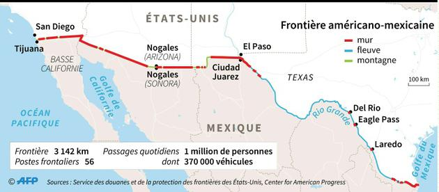 La frontière entre les Etats-Unis et le Mexique [AFP / AFP/Archives]