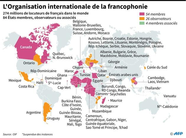 L'Organisation internationale de la francophonie [Sophie RAMIS, Vincent LEFAI / AFP]