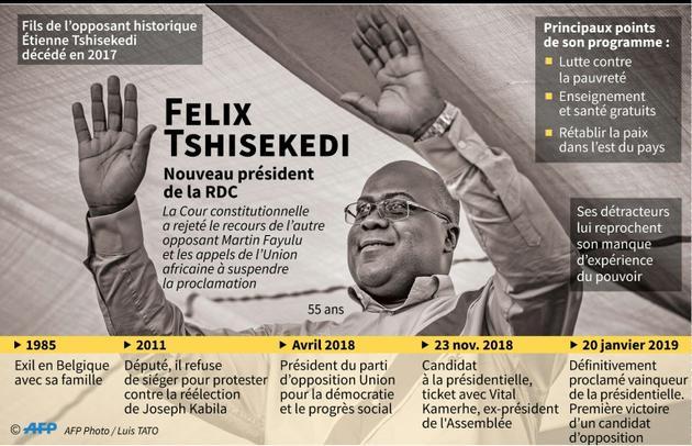 Félix Tshisekedi [ / AFP]