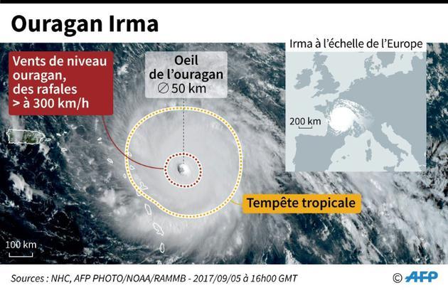 Ouragan Irma [Simon MALFATTO, Stephan TWAROG / AFP]