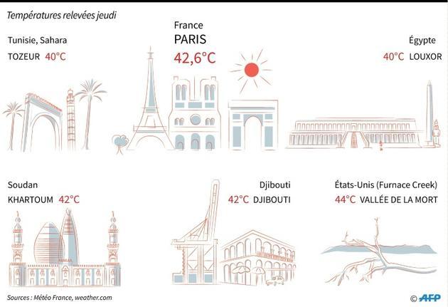 Paris, record de chaleur [Alain BOMMENEL / AFP]
