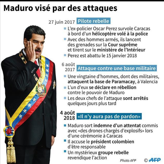 Maduro visé par des attaques [Gustavo IZUS, Anella RETA / AFP]
