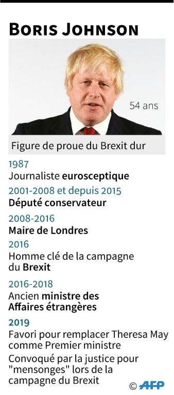 Boris Johnson [ / AFP/Archives]