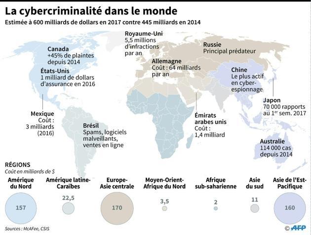 La cybercriminalité dans le monde [John SAEKI / AFP]