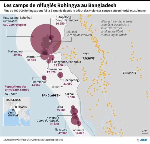 Les camps de réfugiés rohinghyas au Bangladesh [Gal ROMA / AFP]