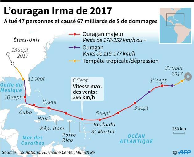L'ouragan Irma de 2017 [AFP  / AFP]