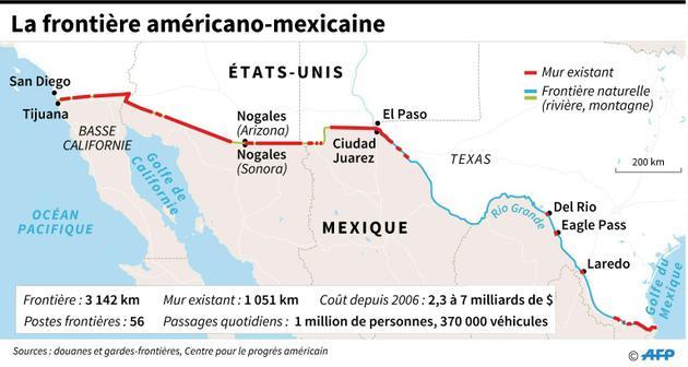La frontière américano-mexicaine [ / AFP]