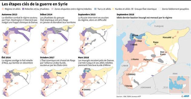 Les étapes clés de la guerre en Syrie [Thomas SAINT-CRICQ / AFP]