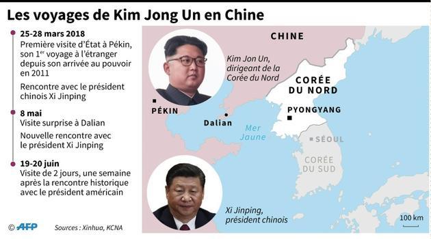 Les voyages de Kim Jong Un en Chine  [Gal ROMA / AFP]