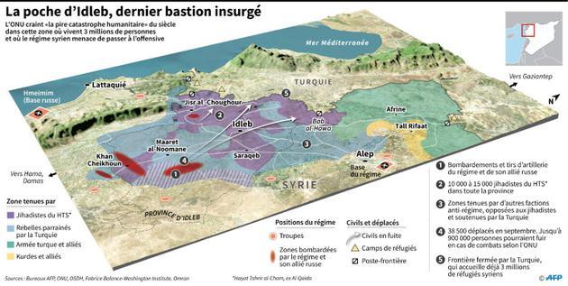 La poche d'Idleb, dernier bastion insurgé [Sophie RAMIS / AFP]