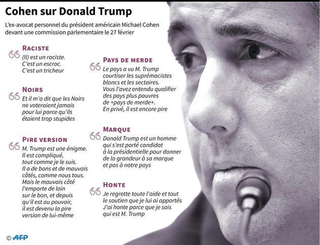 Cohen sur Trump [ / AFP]