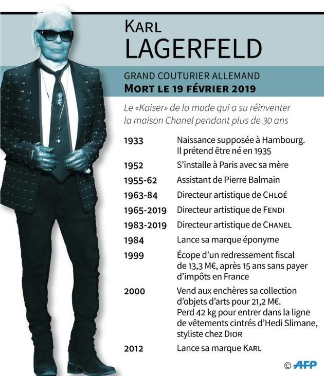 Karl Lagerfeld [Sabrina BLANCHARD / AFP]