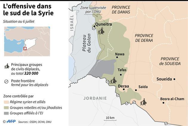 L'offensive dans le sud de la Syrie [Omar KAMAL / AFP]