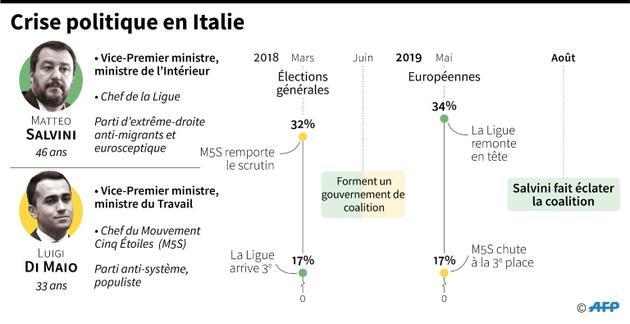 Crise politique en Italie [Gillian HANDYSIDE / AFP]