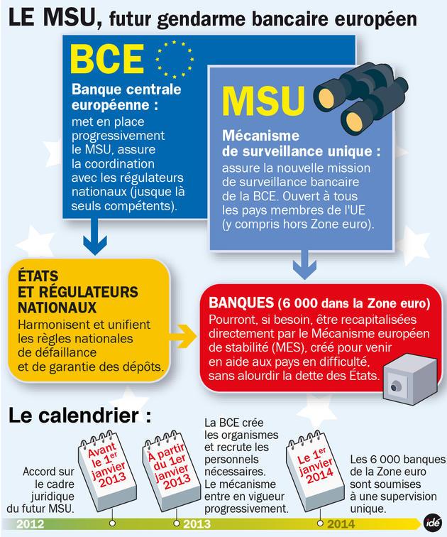 Dossier sur le lobbying bancaire Ue_l_union_bancaire_en_marche_16372_hd