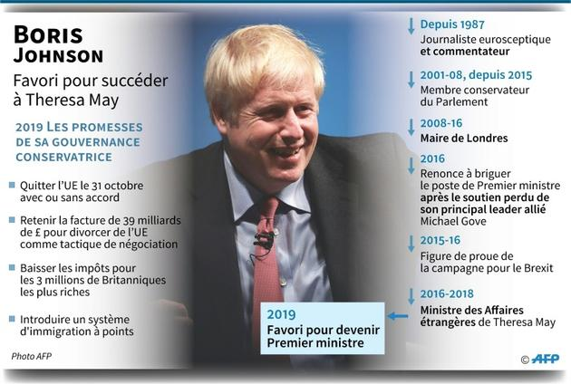 Boris Johnson  [Vincent LEFAI / AFP]