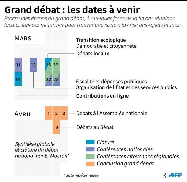 Grand débat : les dates à venir [ / AFP]