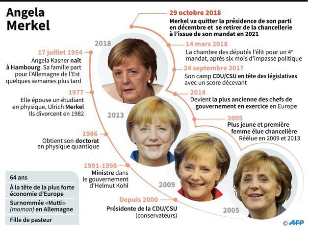 Angela Merkel [Jonathan STOREY / AFP]