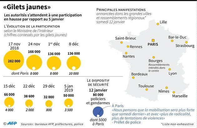 """Les """"gilets jaunes"""" [ / AFP]"""