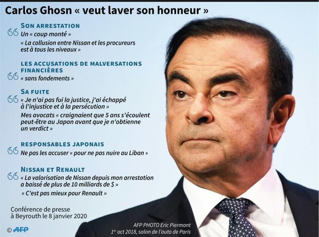 Carlo Ghosn