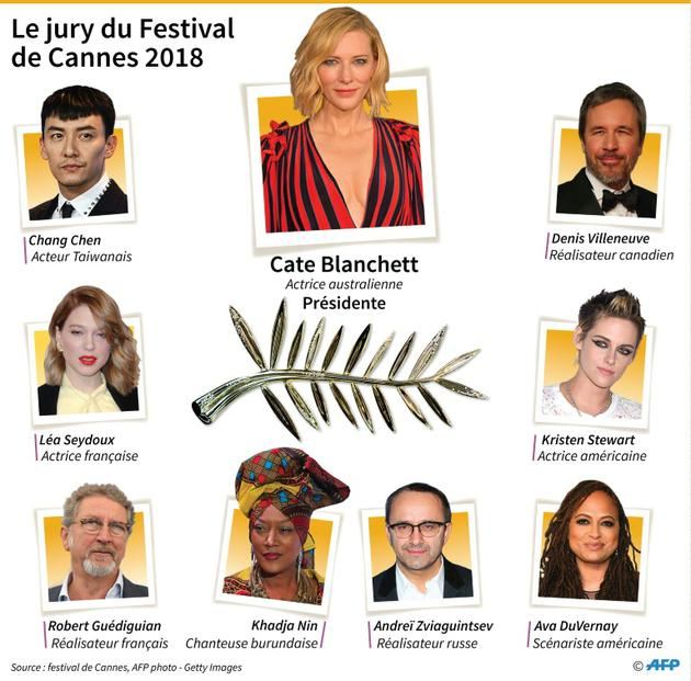 Jury de Cannes [Simon MALFATTO / AFP]