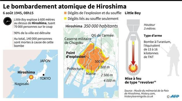 La bombe atomique de Hiroshima [AFP / AFP]