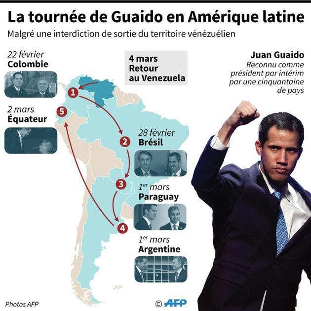 La tournée de Guaido en Amérique latine [Nicolas RAMALLO / AFP]