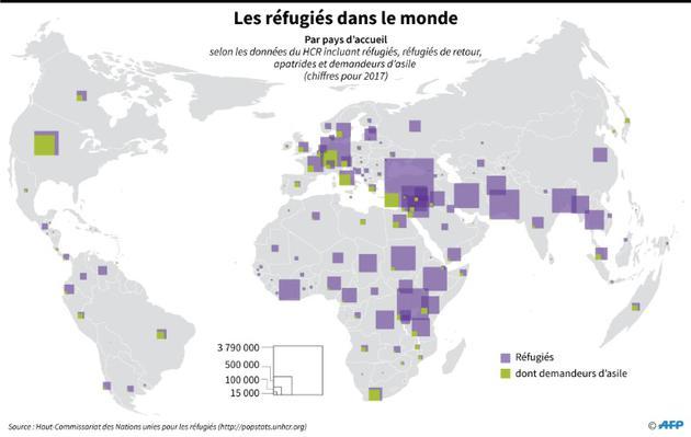 Les réfugiés dans le monde [Thomas SAINT-CRICQ / AFP]