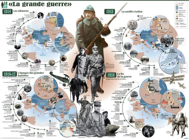 La Grande Guerre [P. Dere / AFP]