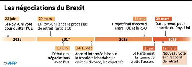 Les négociations du Brexit [AFP / AFP]