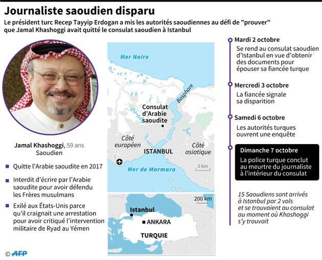 Journaliste saoudien disparu [Thomas SAINT-CRICQ / AFP]