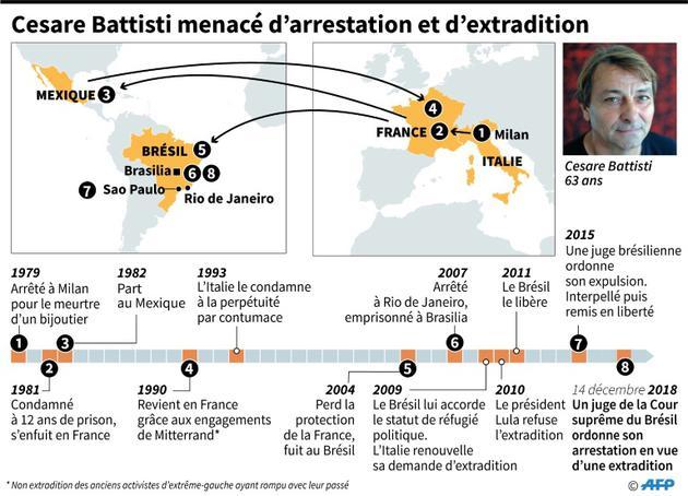 Cesare Battisti menacé d'arrestation et d'extradition [ / AFP]