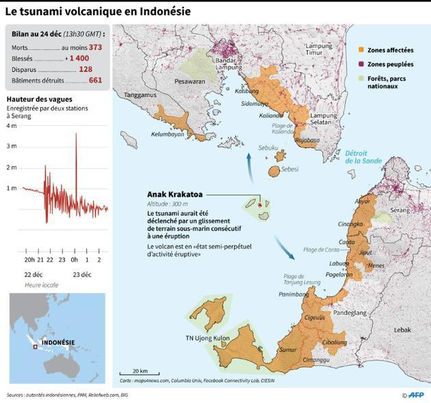 Le tsunami volcanique en Indonésie [Gal ROMA / AFP]