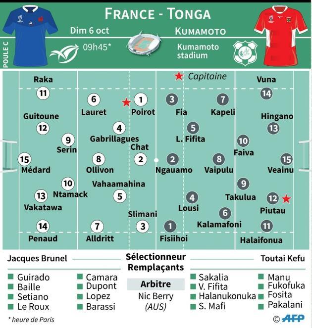 Coupe du monde de rugby 2019 : France - Tonga [Laurence SAUBADU / AFP]
