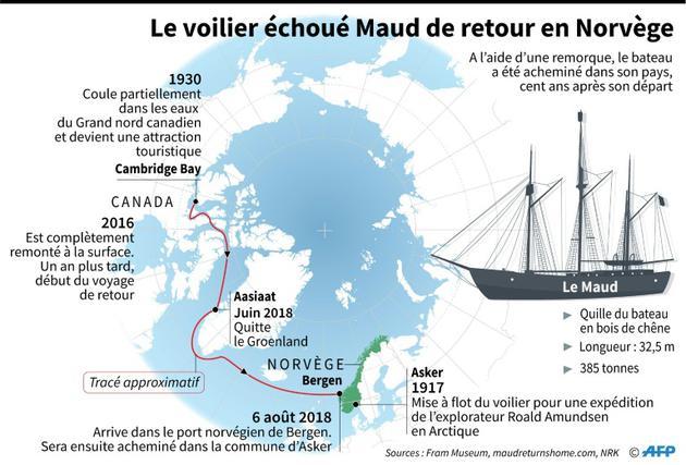 Le voilier échoué Maud de retour en Norvège [Kun TIAN / AFP]