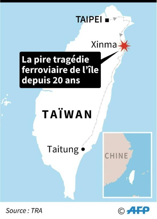 Taïwan [Paul DEFOSSEUX / AFP]