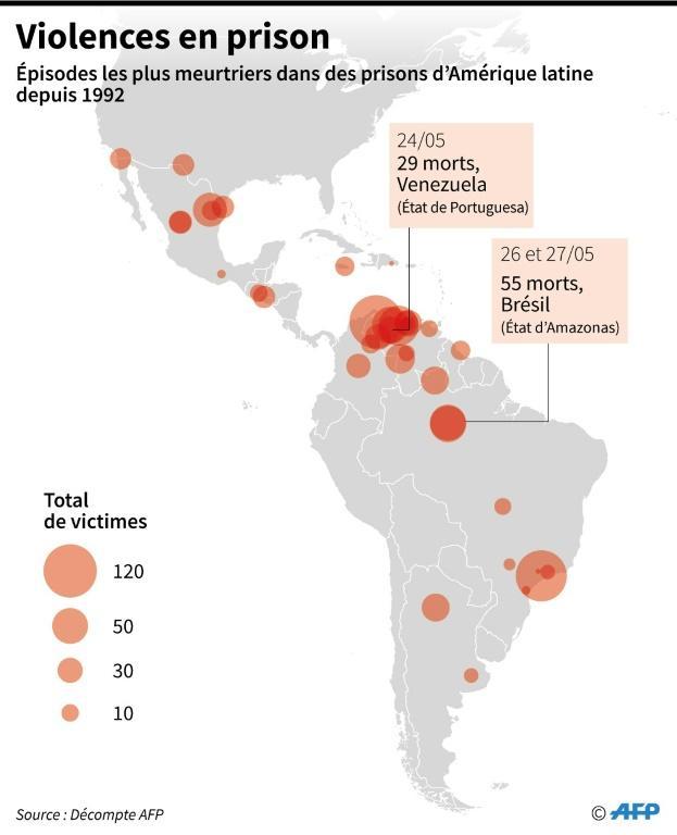 Violences en prison en Amérique latine [Sophie RAMIS / AFP]