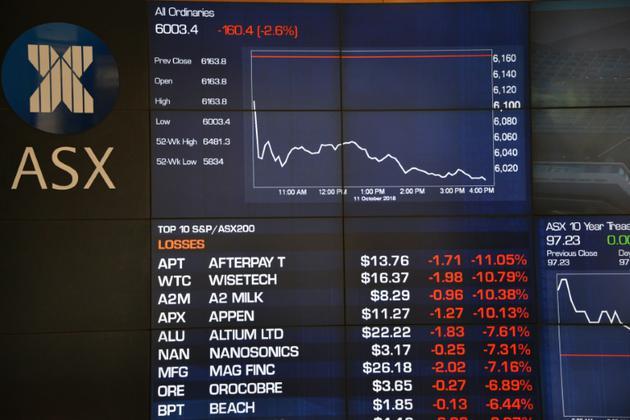 La Bourse de Sydney, le 11 octobre 2018 [PETER PARKS / AFP]