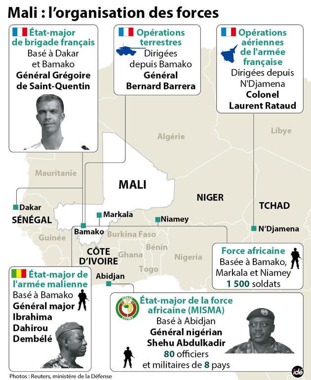 L'intervention militaire française au Mali vise-t-elle à assurer les intérêts d'Areva ? Web-afrique-forces