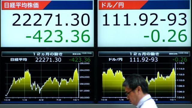 Un passant marche devant des écrans montrant le prix d'actions  et le taux de change de devises face au dollar américain à Tokyo, au Japon, le 15 octobre 2018 [Kazuhiro NOGI / AFP/Archives]