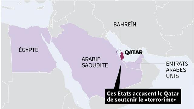 Rupture des relations diplomatiques avec le Qatar [AFP   / AFP]