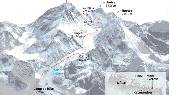 Le Mont Everest [Adrian Leung / AFP]