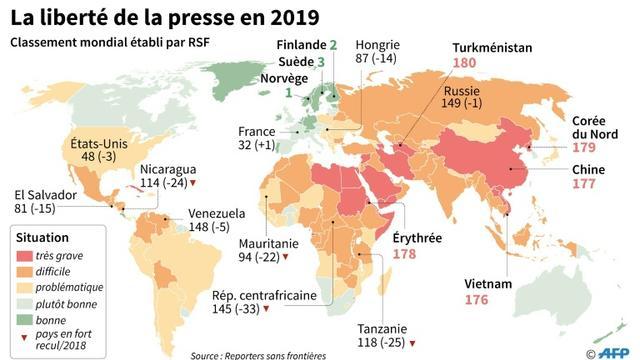 La liberté de la presse en 2019 [Jean-Michel CORNU, Sébastien CASTERAN / AFP]