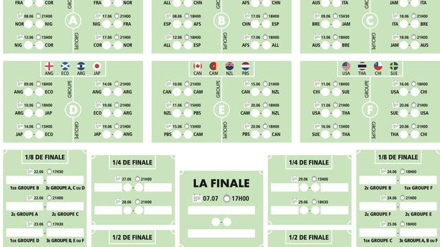 La France organise pour la première fois la Coupe du Monde Féminine de football.