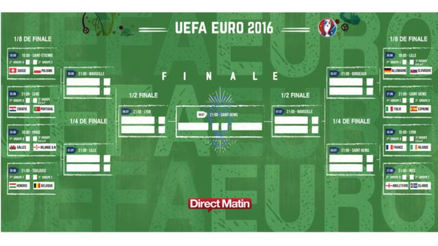 Telechargez Le Calendrier De L Euro 2016 De Football En Pdf