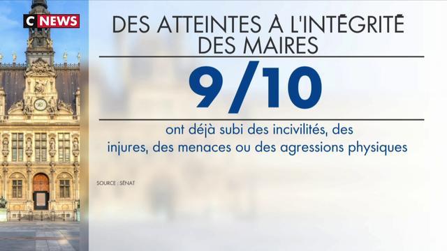Municipales : confrontés aux incivilités, les maires lancent un appel à l'aide à Emmanuel Macron