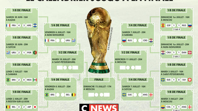 t l chargez le calendrier de la phase finale de la coupe du monde en pdf. Black Bedroom Furniture Sets. Home Design Ideas
