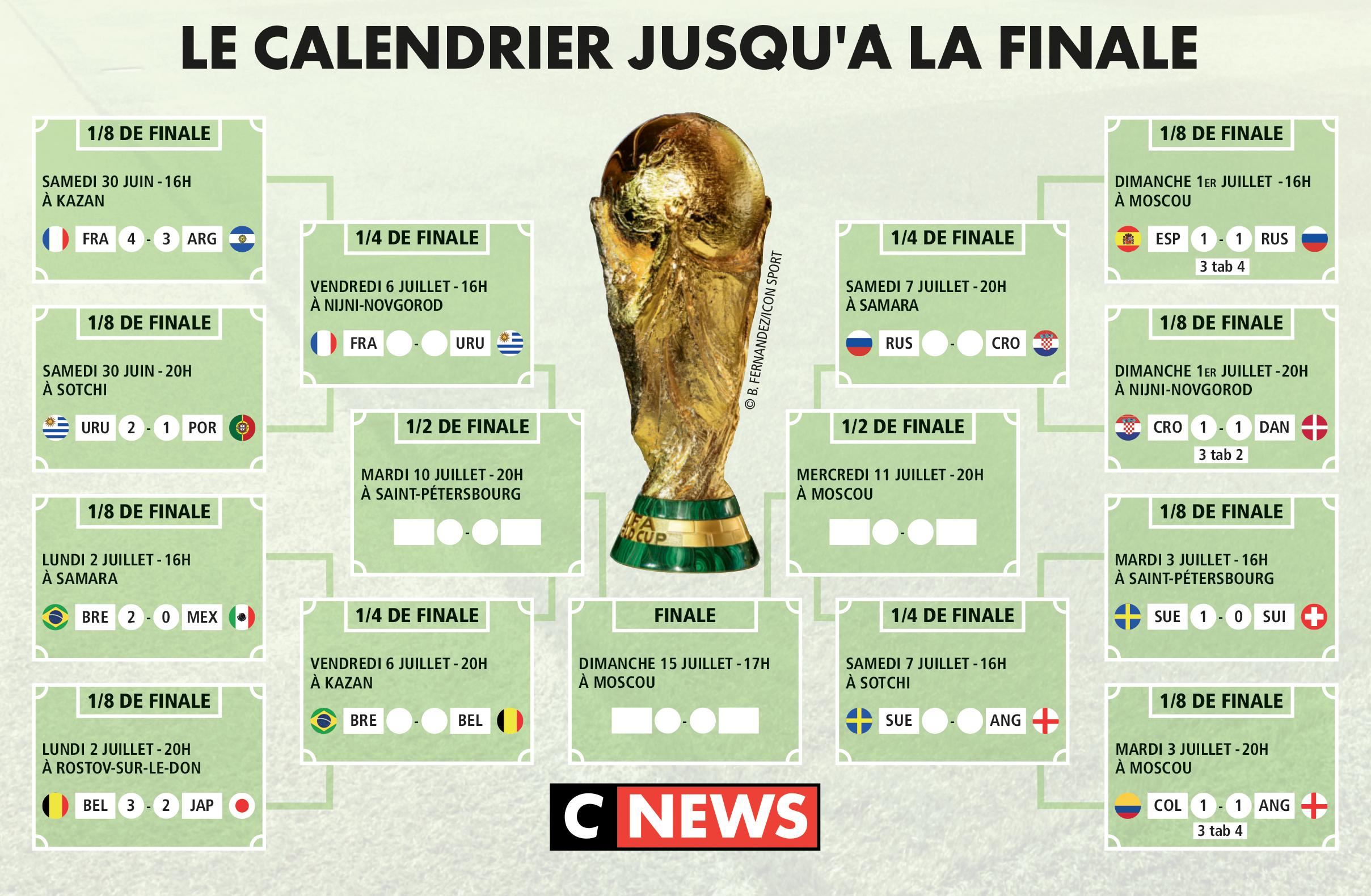 Téléchargez le calendrier de la phase finale de la Coupe du monde